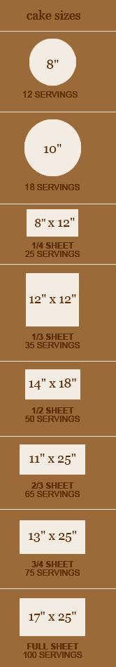 JCakes Serving Sizes